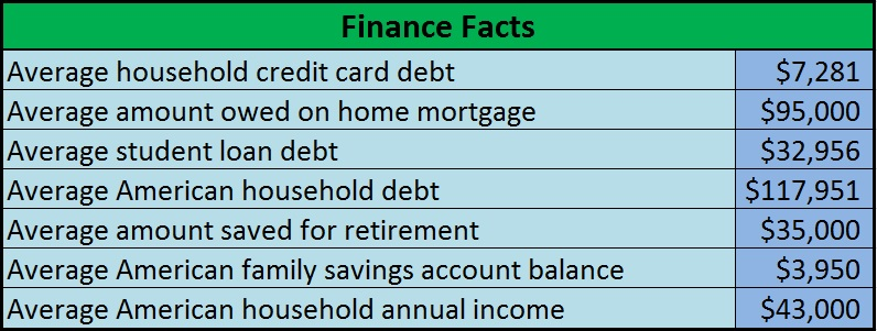 finance_facts